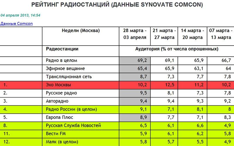Новости владивостока 2016 года